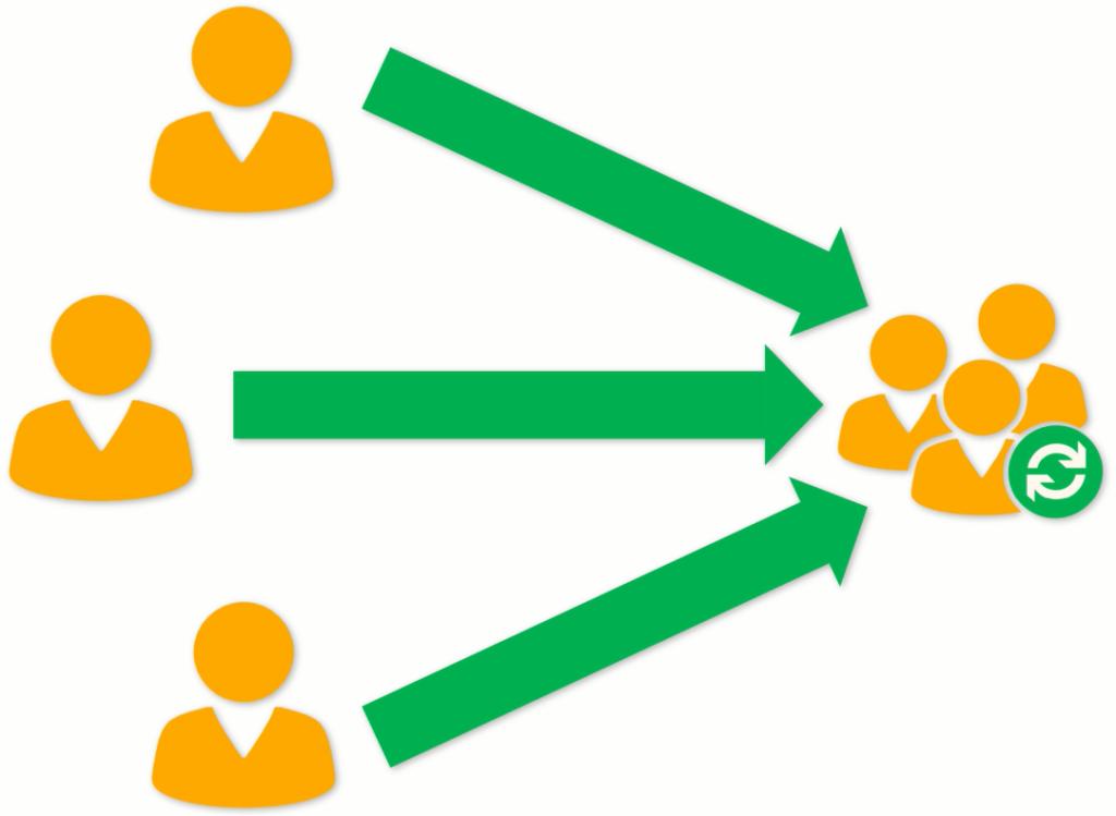 Dynamische AD Gruppenverwaltung - Automatische Gruppenverwaltung
